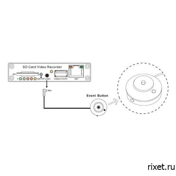 Кнопка управления для автомобильного видеорегистратора RIXET